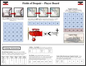 PlayerBoardCentralPowers[1]